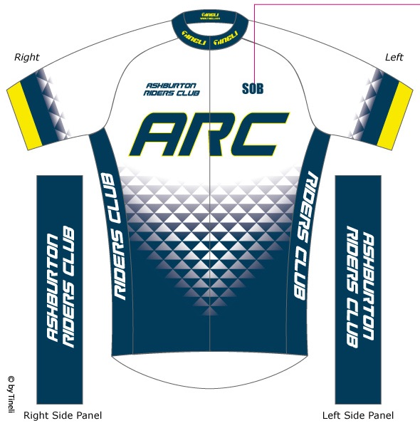 ARC 2020 Kit Order – OPEN!